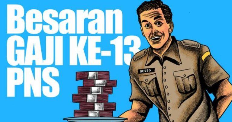 Jokowi Teken Gaji ke-13, Pekan Depan Cair